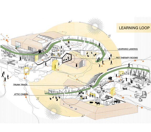 Learning Loop - Diagram
