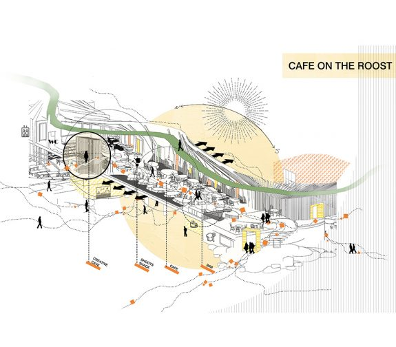 Cafe on the Roost - Diagram