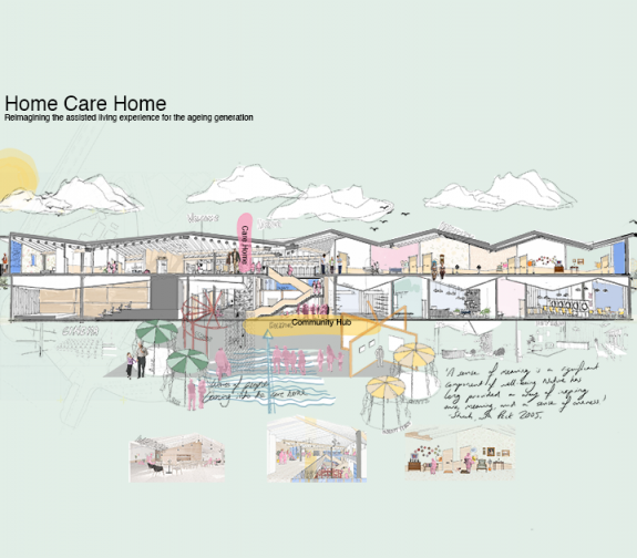 Home Care Home Perspective section