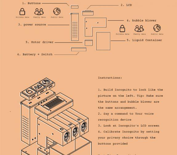 Incognito - user guide