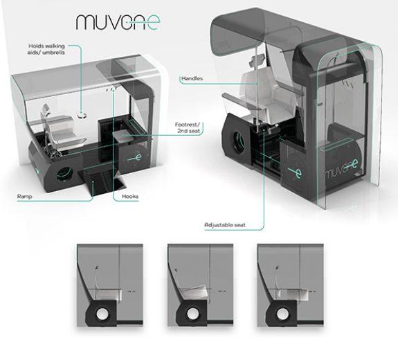 Muvone Concept