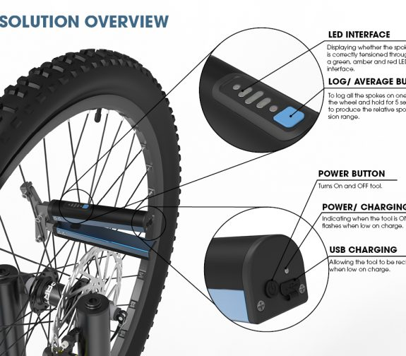TRAILSMITH - Solution Overview Page