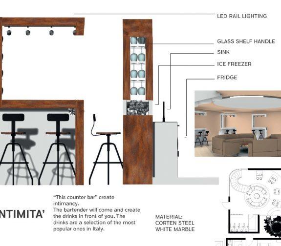 Our Casa - process